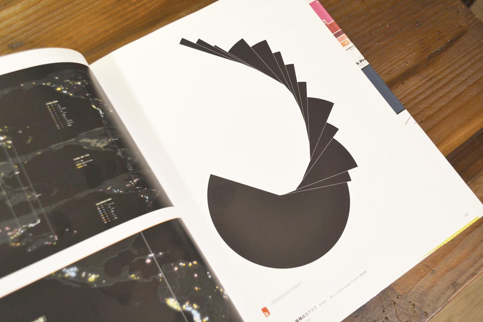 デザイン参考書籍「 身近なダイアグラム 」( 販売元: バイ インターナショナル )イメージ